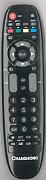 Changhong LED32C2000H náhradní dálkový ovladač jiného vzhledu