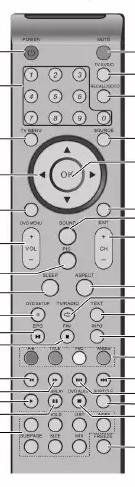 AEG CTV2206 náhradní dálkový ovladač jiného vzhledu