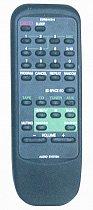 PANASONIC EUR644344 Originální dálkový ovladač