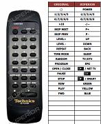 Technics EUR643900