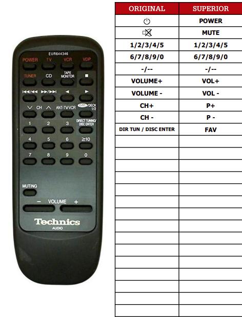Technics EUR644346 náhradní dálkový ovladač jiného vzhledu