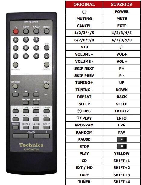 Technics RAK-HDA07WH náhradní dálkový ovladač jiného vzhledu