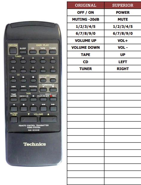 Technics RAK-SC304W náhradní dálkový ovladač jiného vzhledu