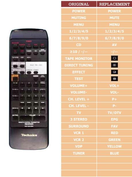Technics SA-EX300 náhradní dálkový ovladač jiného vzhledu