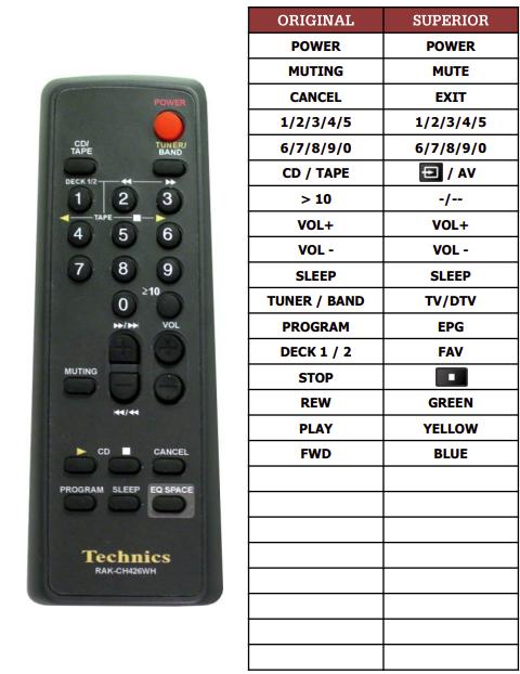 Technics SC-EH500 náhradní dálkový ovladač jiného vzhledu
