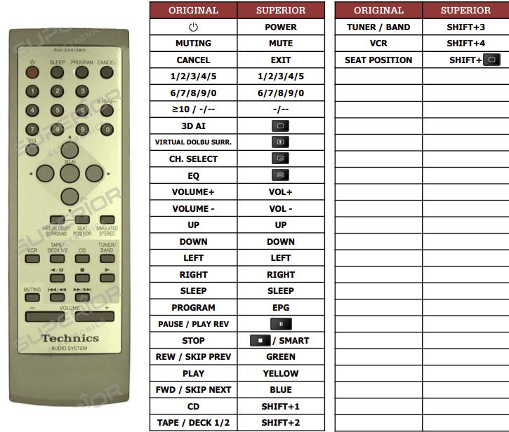 Technics SC-EH550 náhradní dálkový ovladač jiného vzhledu