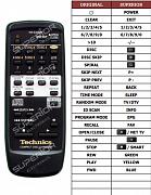 Technics SL-PD8 náhradní dálkový ovladač jiného vzhledu