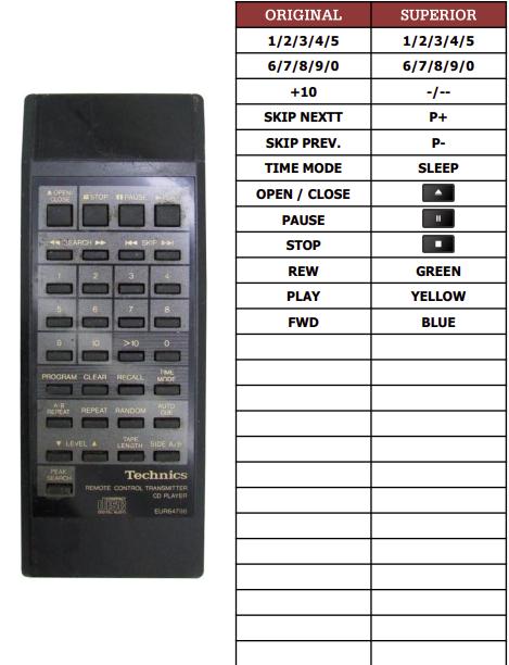 Technics SL-PS620A náhradní dálkový ovladač jiného vzhledu