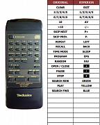 Technics SLPG300 náhradní dálkový ovladač jiného vzhledu