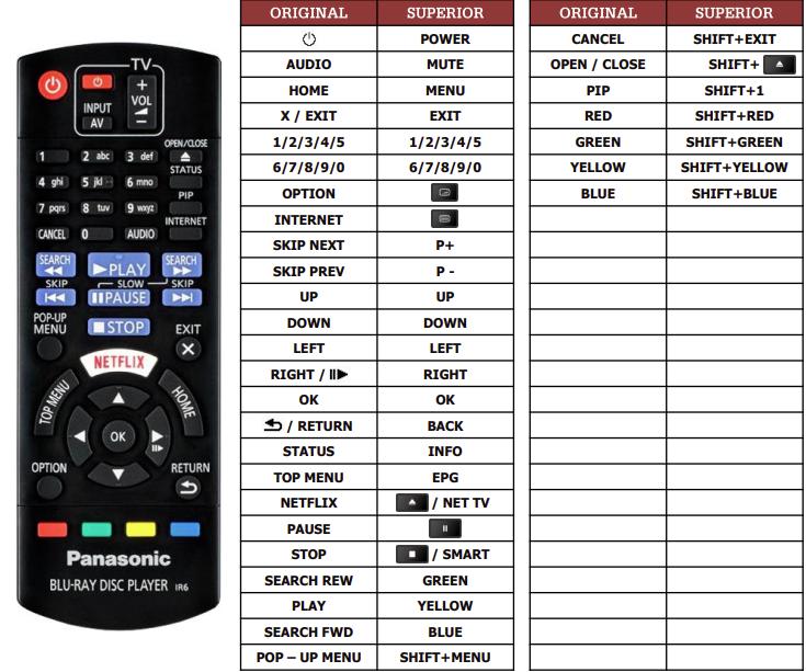Panasonic DMP-BD83 náhradní dálkový ovladač jiného vzhledu