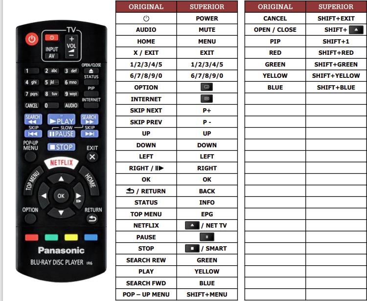 Panasonic DMP-BDT171 náhradní dálkový ovladač jiného vzhledu