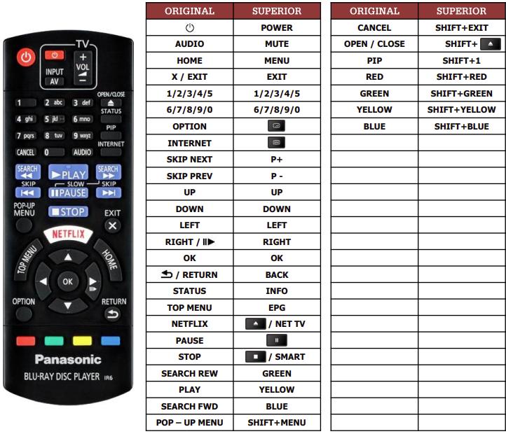 Panasonic DMP-BDT180 náhradní dálkový ovladač jiného vzhledu