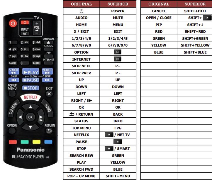 Panasonic DMP-BDT883 náhradní dálkový ovladač jiného vzhledu