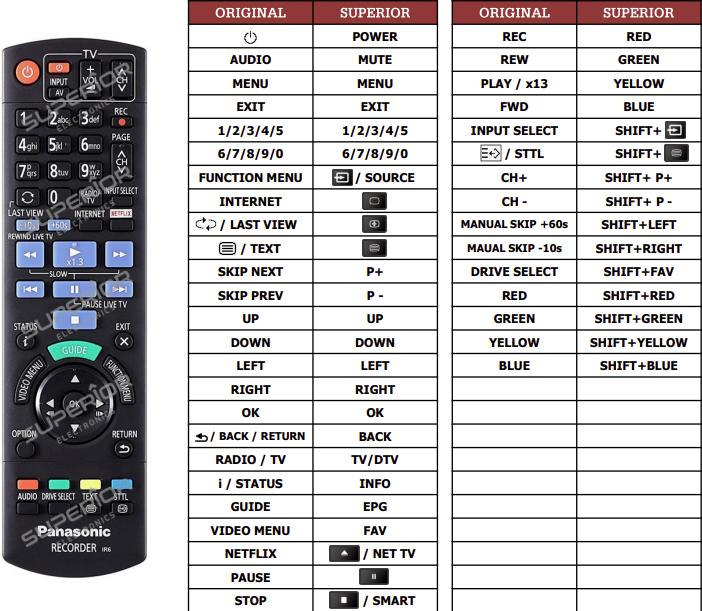Panasonic DMR-BCT760 náhradní dálkový ovladač jiného vzhledu