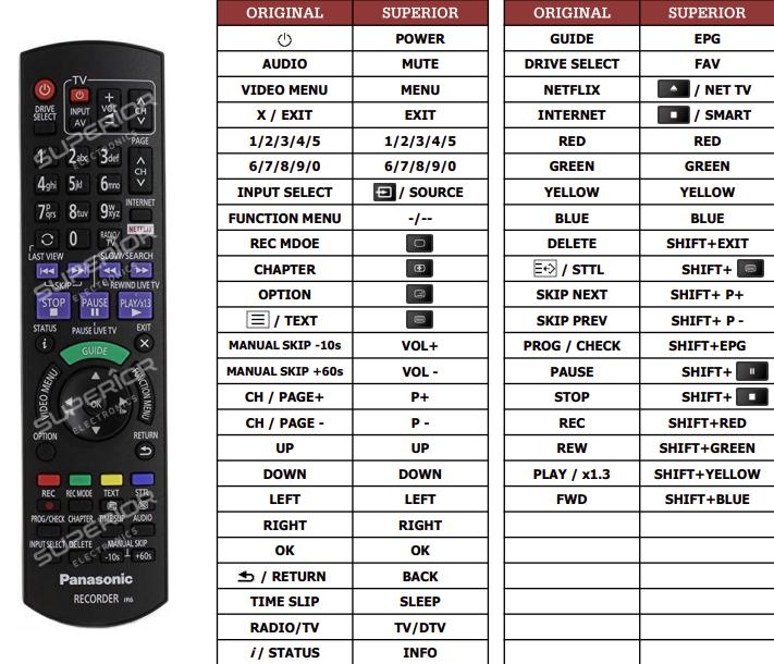 Panasonic DMR-BCT850 náhradní dálkový ovladač jiného vzhledu