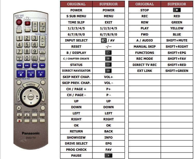 Panasonic DMR-EX85 náhradní dálkový ovladač jiného vzhledu