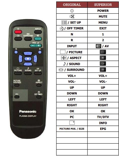 Panasonic EUR646525 náhradní dálkový ovladač jiného vzhledu