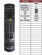 Panasonic EUR7737Z50 náhradní dálkový ovladač jiného vzhledu