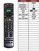 Panasonic N2QAYB000354 náhradní dálkový ovladač jiného vzhledu