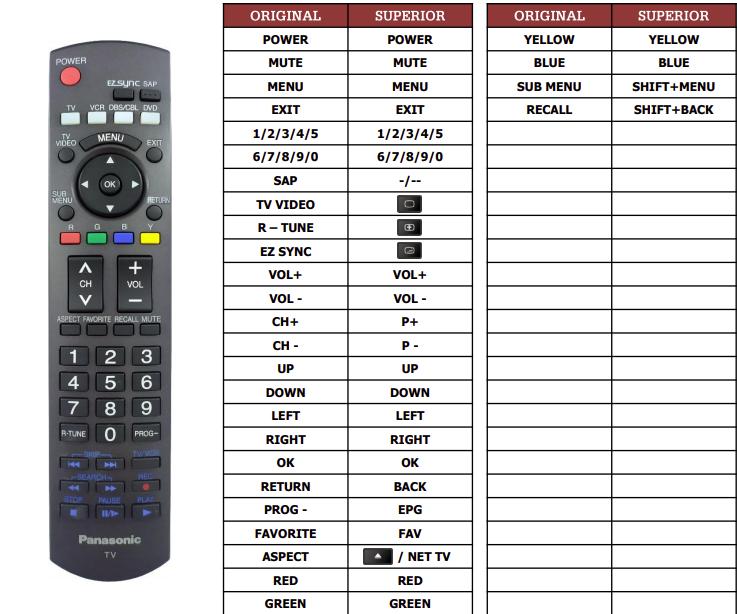 Panasonic N2QAYB000102 náhradní dálkový ovladač jiného vzhledu