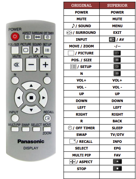 Panasonic N2QAYB000178 náhradní dálkový ovladač jiného vzhledu