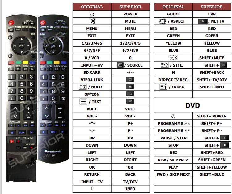 Panasonic N2QAYB000181 náhradní dálkový ovladač jiného vzhledu