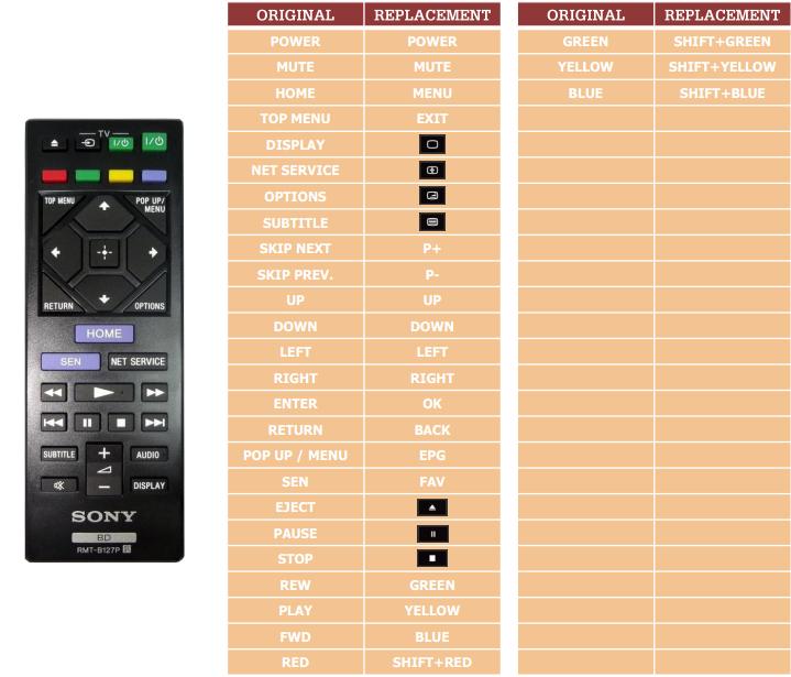 Sony BDP-S1200 náhradní dálkový ovladač jiného vzhledu