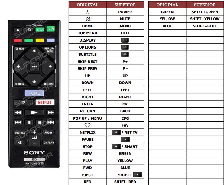 Sony BDP-S1500 náhradní dálkový ovladač jiného vzhledu