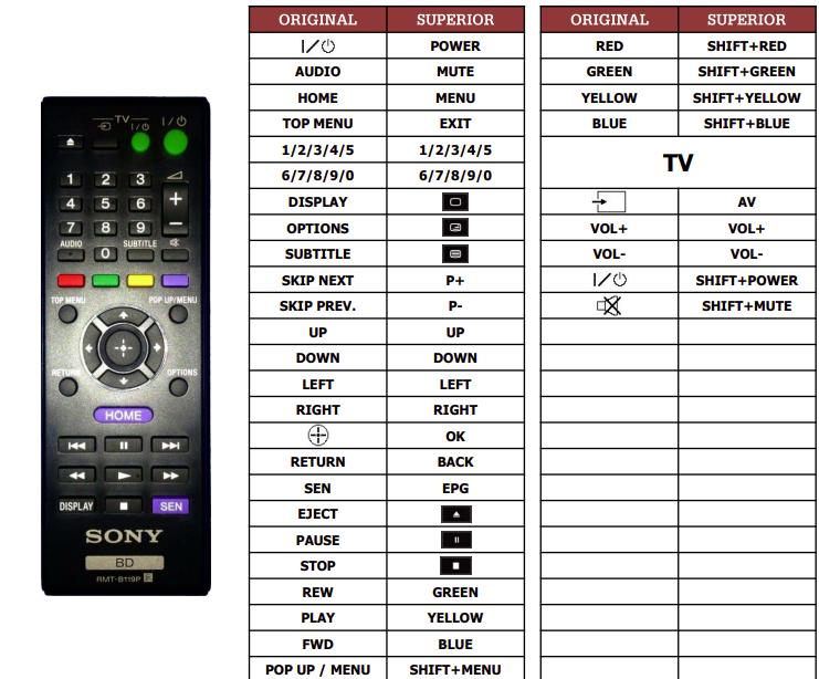 Sony BDP-S4100 náhradní dálkový ovladač jiného vzhledu