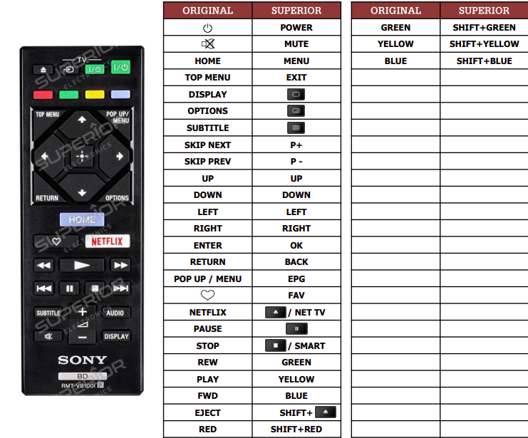 Sony BDP-S4500 náhradní dálkový ovladač jiného vzhledu