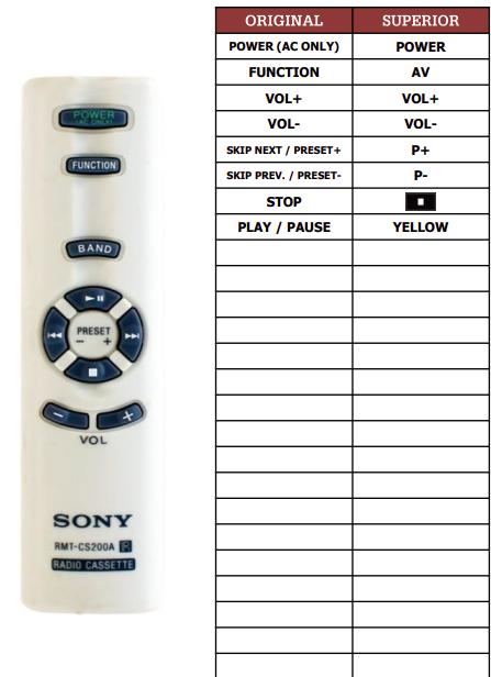 Sony CFD-S300L náhradní dálkový ovladač jiného vzhledu