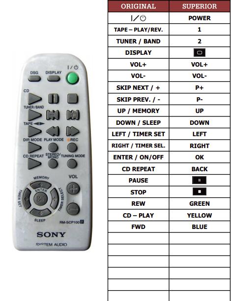 Sony CMT-CP100 náhradní dálkový ovladač jiného vzhledu