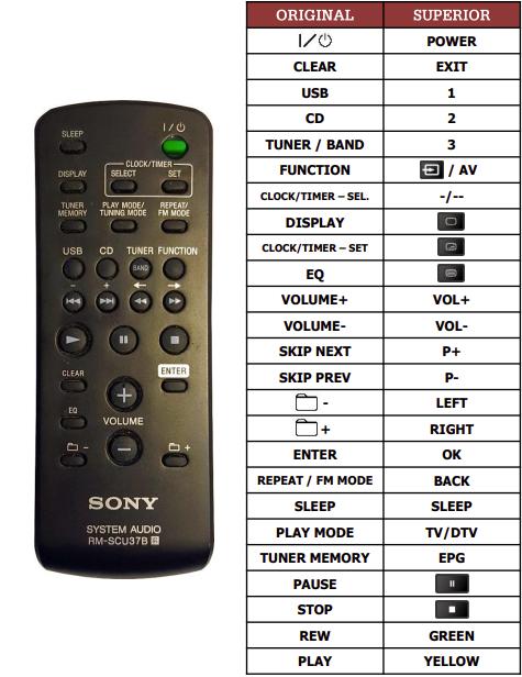 Sony CMT-FX200 náhradní dálkový ovladač jiného vzhledu