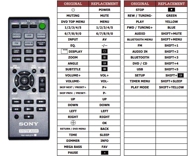Sony CMT-SBT40D náhradní dálkový ovladač jiného vzhledu
