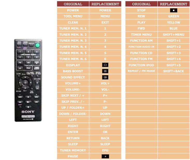 Sony CMT-V10IP náhradní dálkový ovladač jiného vzhledu