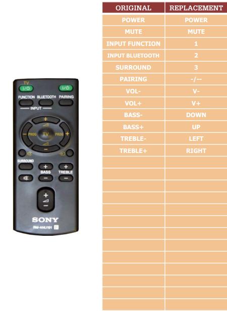 Sony CT60BT náhradní dálkový ovladač jiného vzhledu
