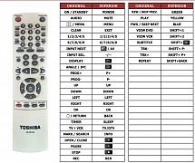 Toshiba SD-36VESE náhradní dálkový ovladač jiného vzhledu se-r0159