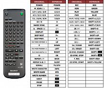 Sony MDS-JE500 náhradní dálkový ovladač jiného vzhledu