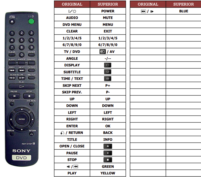 Sony DVP-336 náhradní dálkový ovladač jiného vzhledu