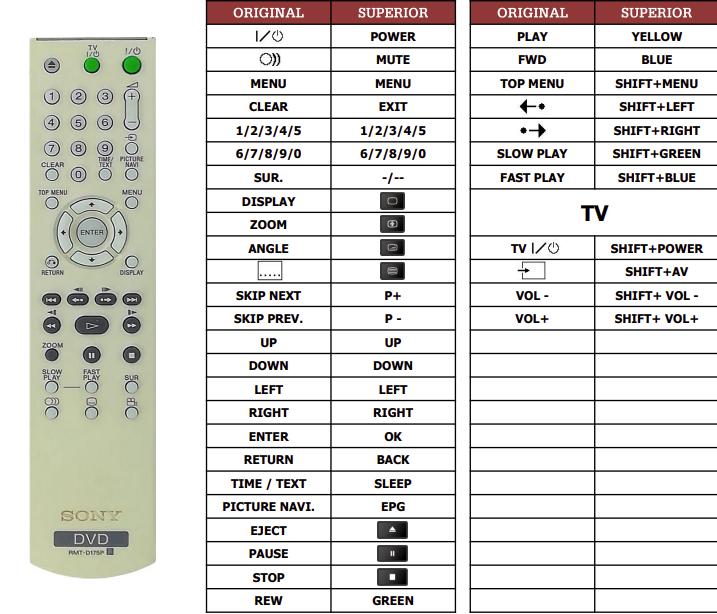 Sony DVP-NS15 náhradní dálkový ovladač jiného vzhledu