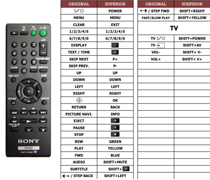 Sony DVP-SR700H náhradní dálkový ovladač jiného vzhledu