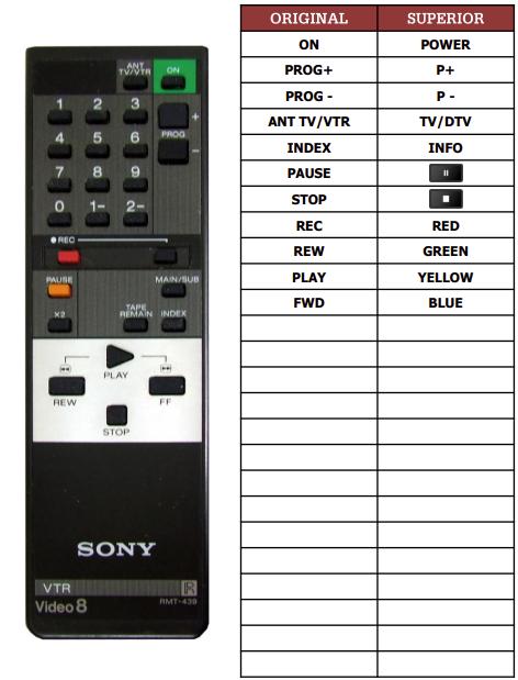 Sony EV-S650PS náhradní dálkový ovladač jiného vzhledu