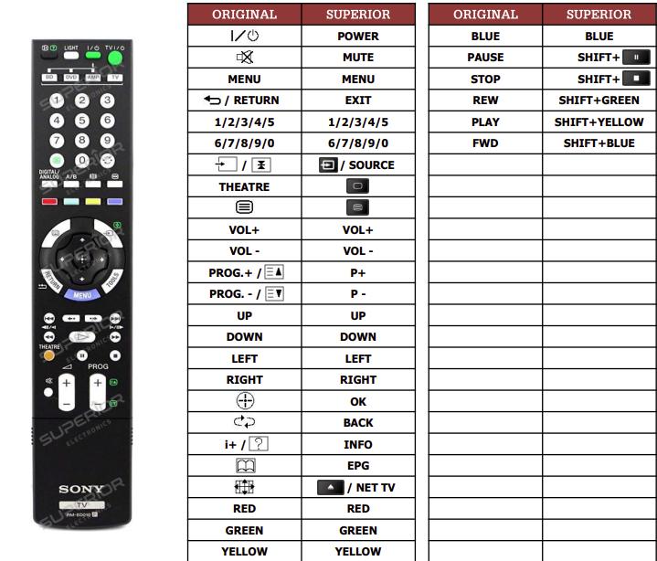 Sony EVS-1000EB/II náhradní dálkový ovladač jiného vzhledu