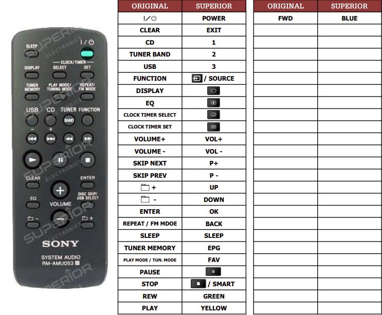 Sony HCD-CP555 náhradní dálkový ovladač jiného vzhledu