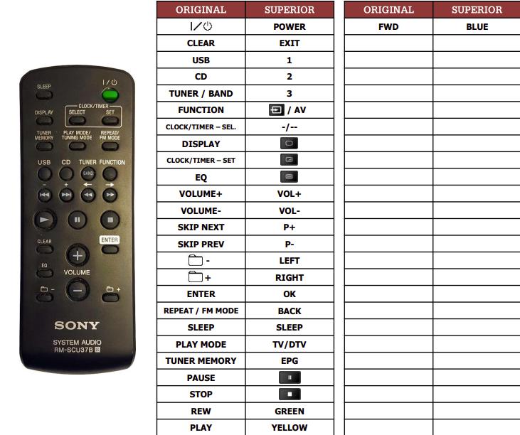 Sony HDC-FX205 náhradní dálkový ovladač jiného vzhledu
