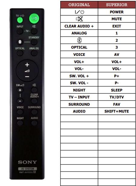 Sony HT-CT180 náhradní dálkový ovladač jiného vzhledu