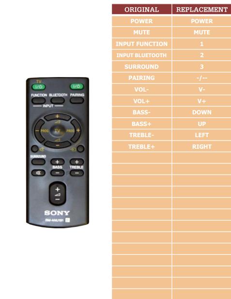 Sony HTCT60BT náhradní dálkový ovladač jiného vzhledu