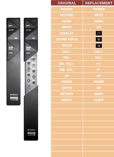 Sony HTXT1 náhradní dálkový ovladač jiného vzhledu