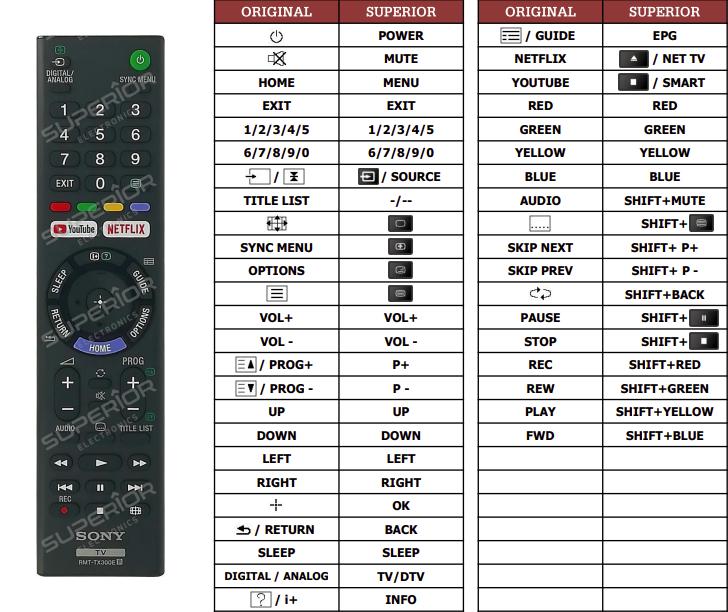 Sony KD-43XE7000 náhradní dálkový ovladač jiného vzhledu