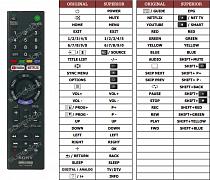 Sony KD-65XF7005 náhradní dálkový ovladač jiného vzhledu